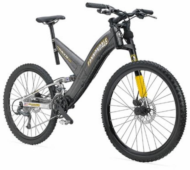 Carbon Fibre A Mountain Bike Perspective Resin